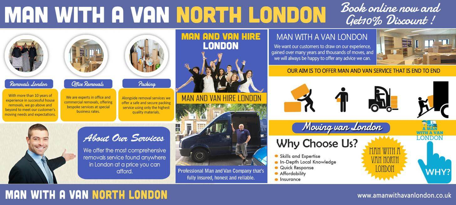 Cheap Man And Van Hire